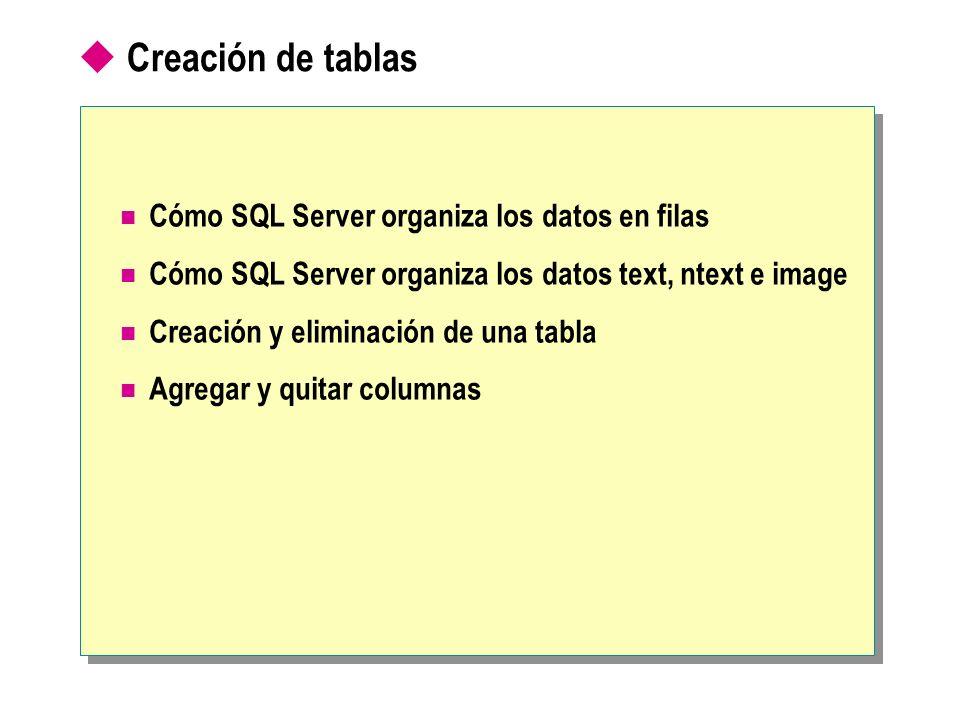 Creación de tablas Cómo SQL Server organiza los datos en filas