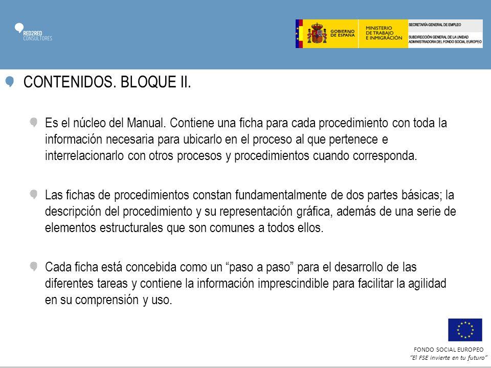CONTENIDOS. BLOQUE II.