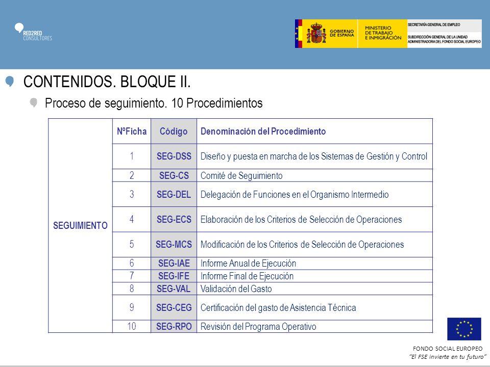 CONTENIDOS. BLOQUE II. Proceso de seguimiento. 10 Procedimientos