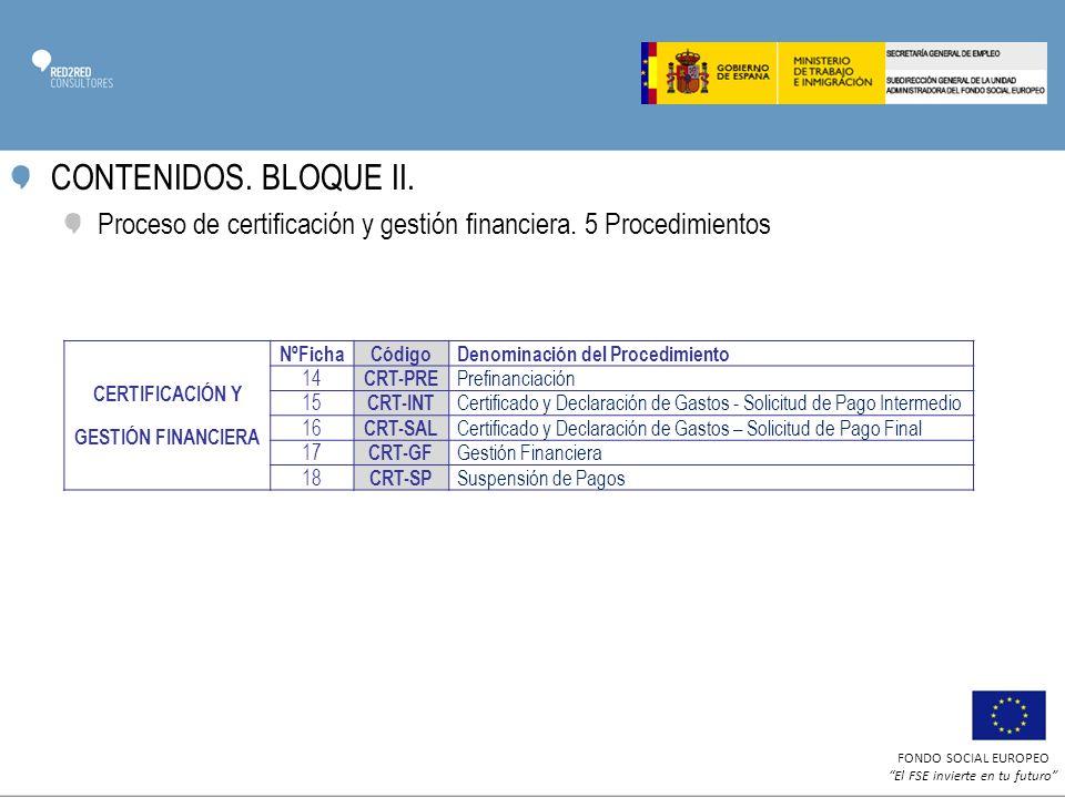 CONTENIDOS. BLOQUE II. Proceso de certificación y gestión financiera. 5 Procedimientos. CERTIFICACIÓN Y.