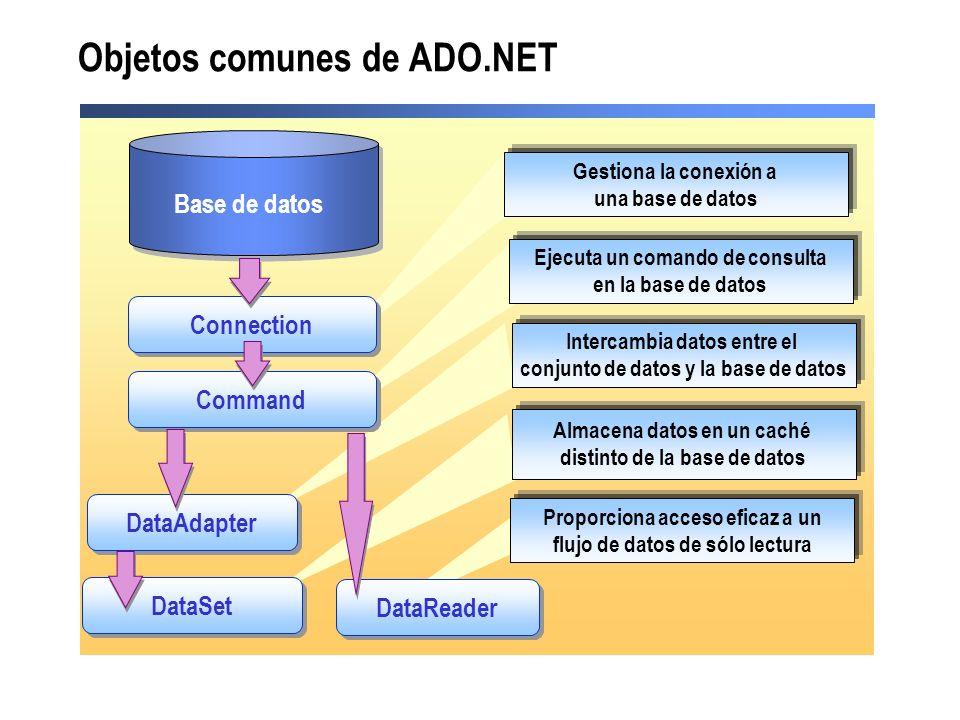 Objetos comunes de ADO.NET