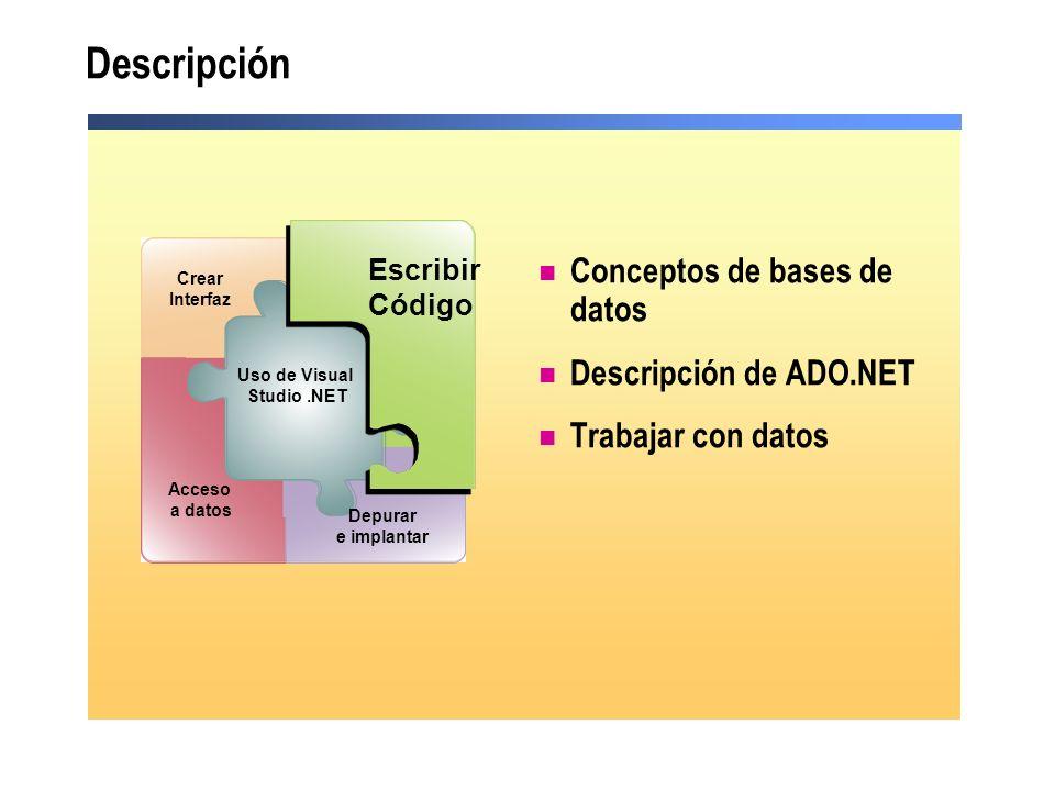 Descripción Conceptos de bases de datos Descripción de ADO.NET