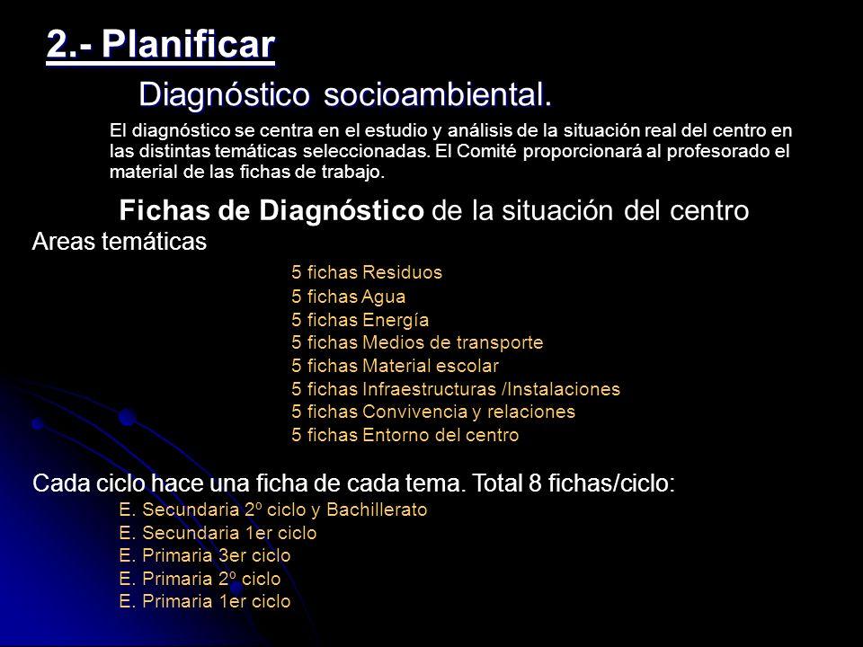 2.- Planificar Diagnóstico socioambiental.