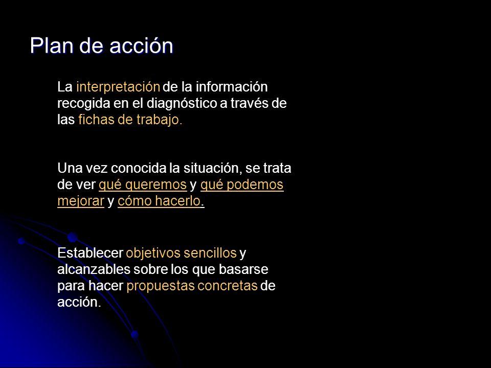 Plan de acción La interpretación de la información recogida en el diagnóstico a través de. las fichas de trabajo.
