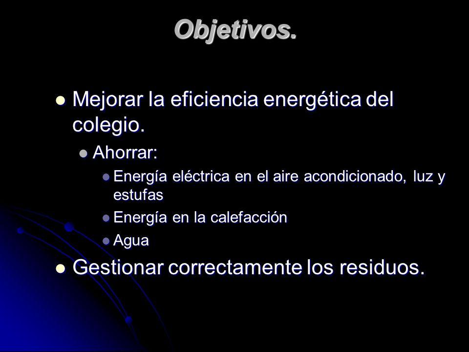 Objetivos. Mejorar la eficiencia energética del colegio.