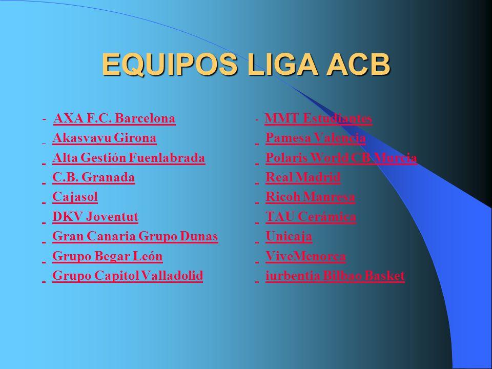 EQUIPOS LIGA ACB - AXA F.C. Barcelona Akasvayu Girona