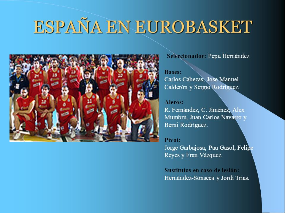 ESPAÑA EN EUROBASKET