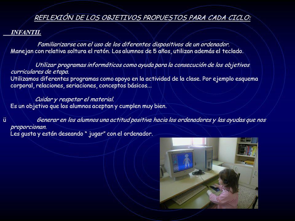 REFLEXIÓN DE LOS OBJETIVOS PROPUESTOS PARA CADA CICLO: