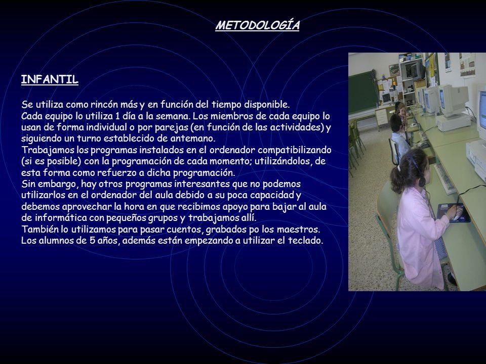 METODOLOGÍA INFANTIL. Se utiliza como rincón más y en función del tiempo disponible.