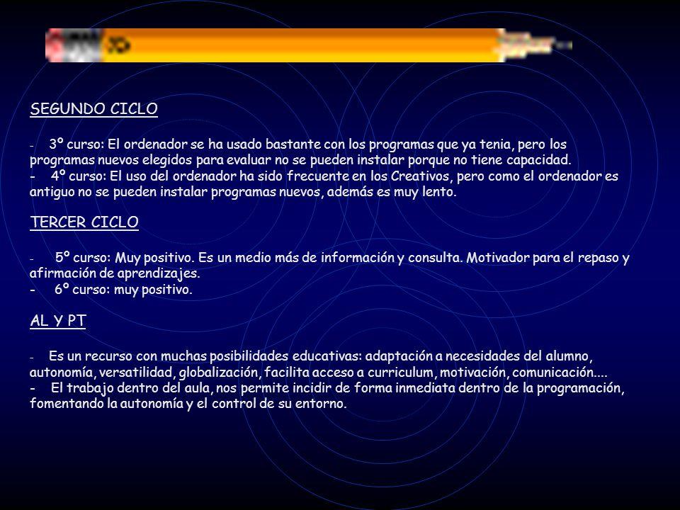 SEGUNDO CICLO TERCER CICLO AL Y PT