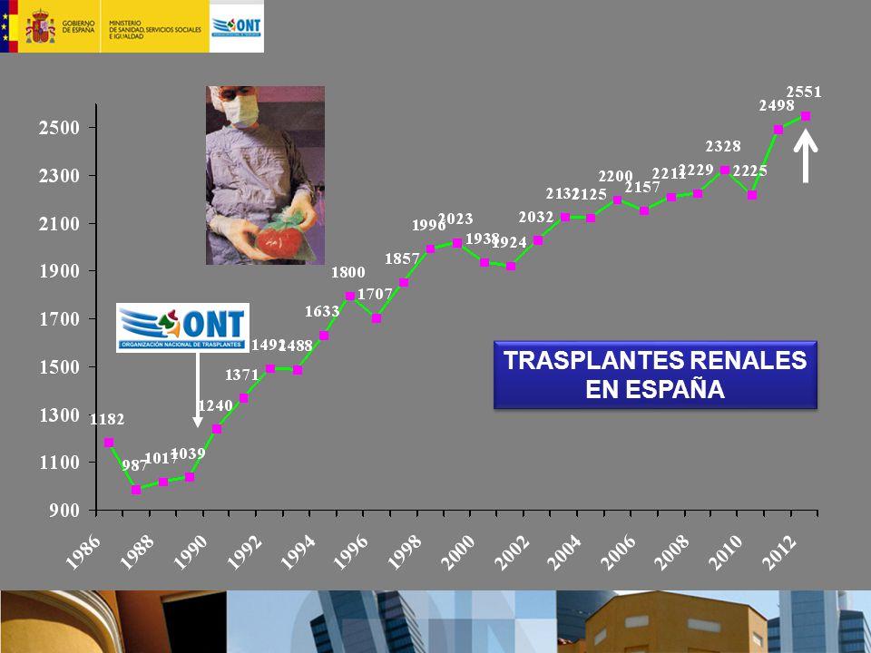 TRASPLANTES RENALES EN ESPAÑA