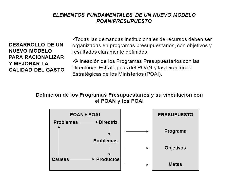 ELEMENTOS FUNDAMENTALES DE UN NUEVO MODELO POAN/PRESUPUESTO