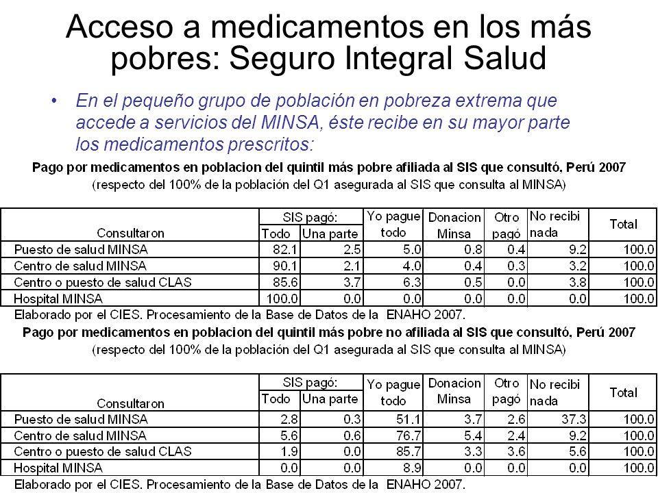 Acceso a medicamentos en los más pobres: Seguro Integral Salud