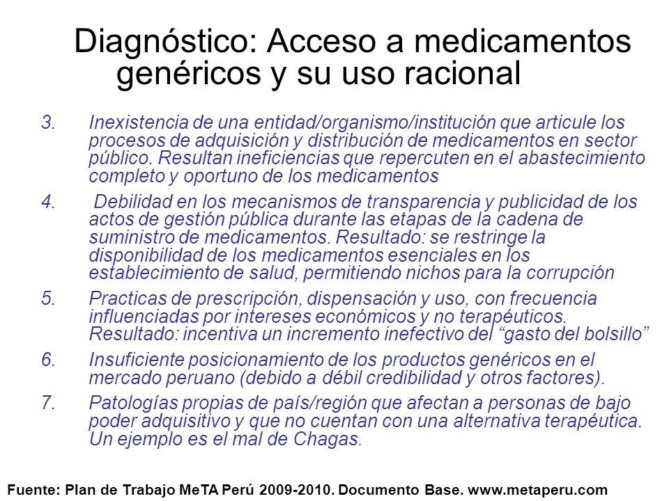 Diagnóstico: Acceso a medicamentos genéricos y su uso racional