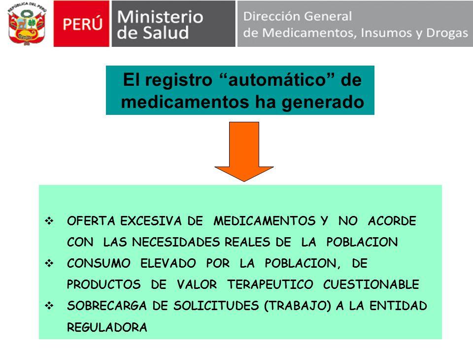 El registro automático de medicamentos ha generado