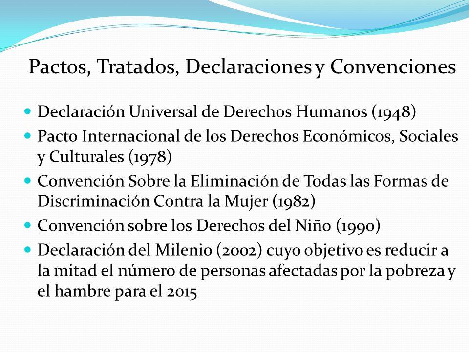 Pactos, Tratados, Declaraciones y Convenciones