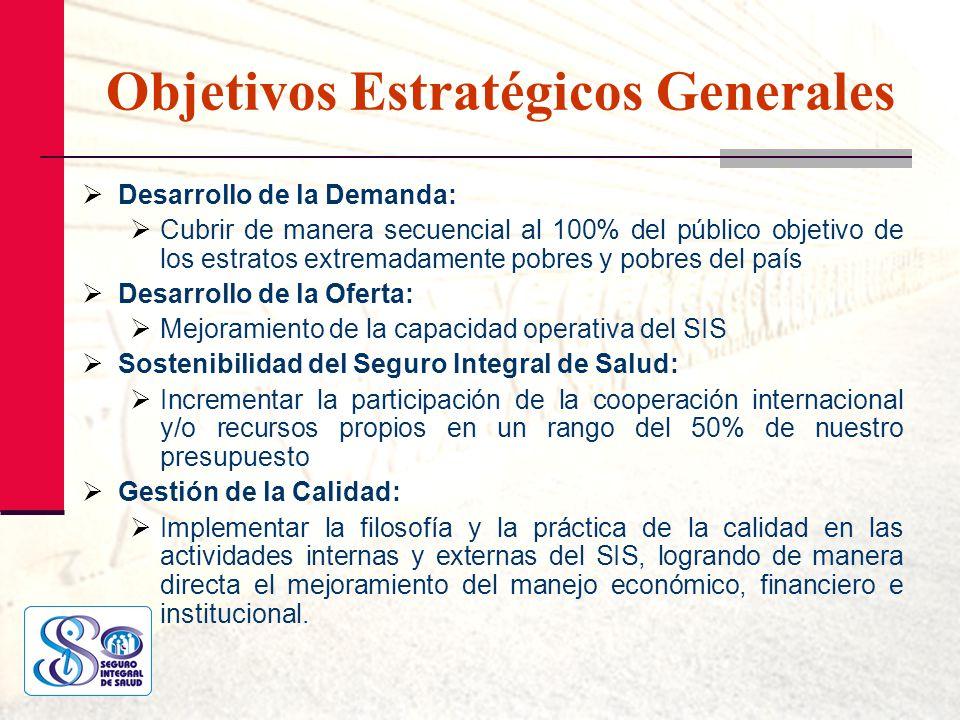 Objetivos Estratégicos Generales
