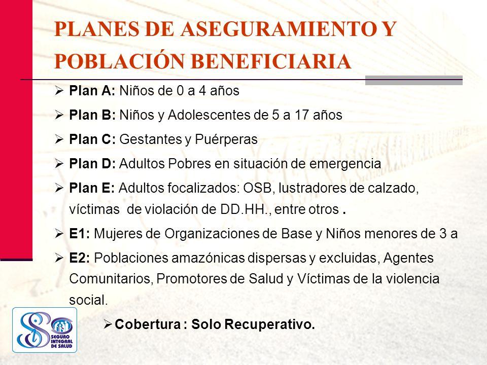 PLANES DE ASEGURAMIENTO Y POBLACIÓN BENEFICIARIA
