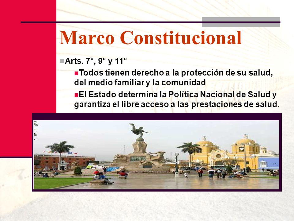 Marco Constitucional Arts. 7°, 9° y 11°