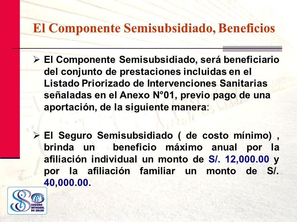 El Componente Semisubsidiado, Beneficios