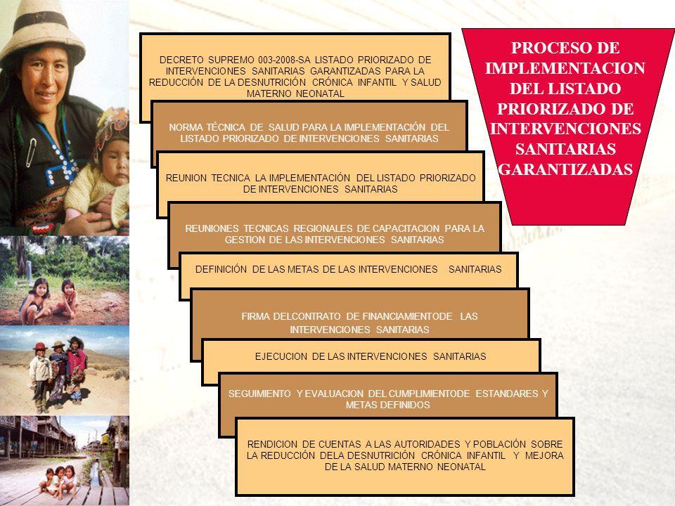 DECRETO SUPREMO 003-2008-SA LISTADO PRIORIZADO DE INTERVENCIONES SANITARIAS GARANTIZADAS PARA LA REDUCCIÓN DE LA DESNUTRICIÓN CRÓNICA INFANTIL Y SALUD MATERNO NEONATAL