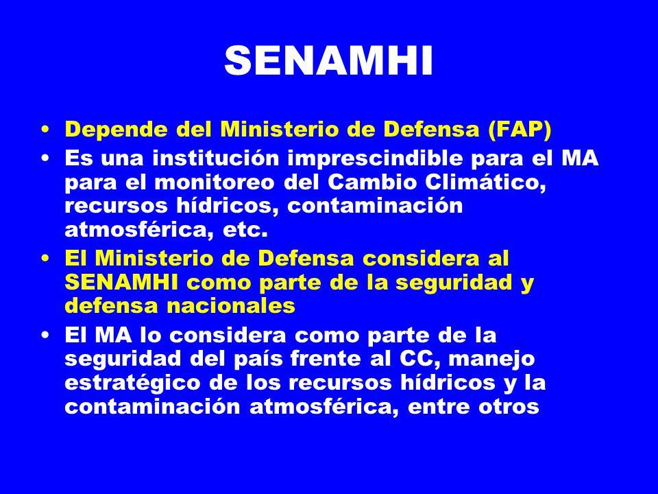 SENAMHI Depende del Ministerio de Defensa (FAP)