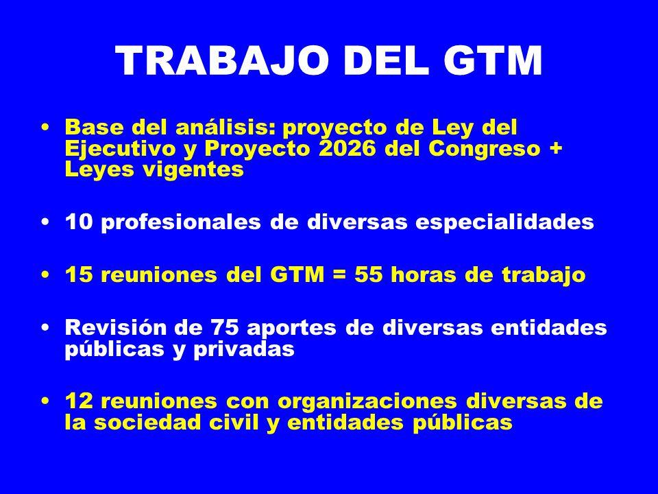 TRABAJO DEL GTM Base del análisis: proyecto de Ley del Ejecutivo y Proyecto 2026 del Congreso + Leyes vigentes.