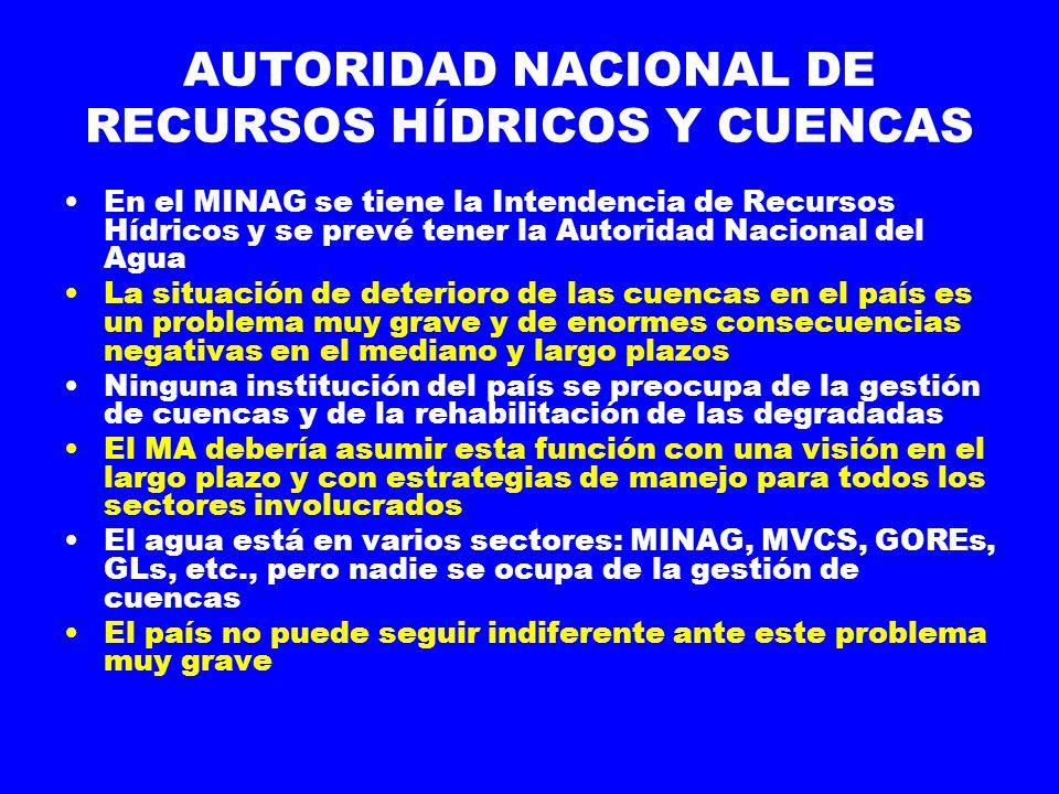 AUTORIDAD NACIONAL DE RECURSOS HÍDRICOS Y CUENCAS