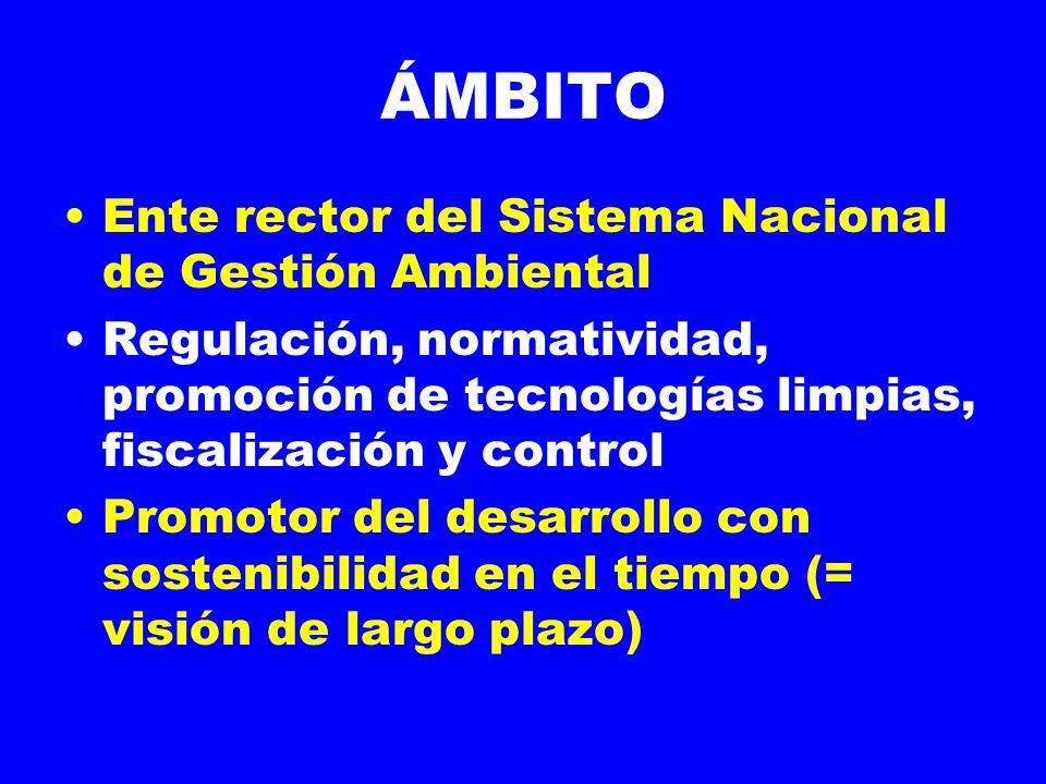 ÁMBITO Ente rector del Sistema Nacional de Gestión Ambiental