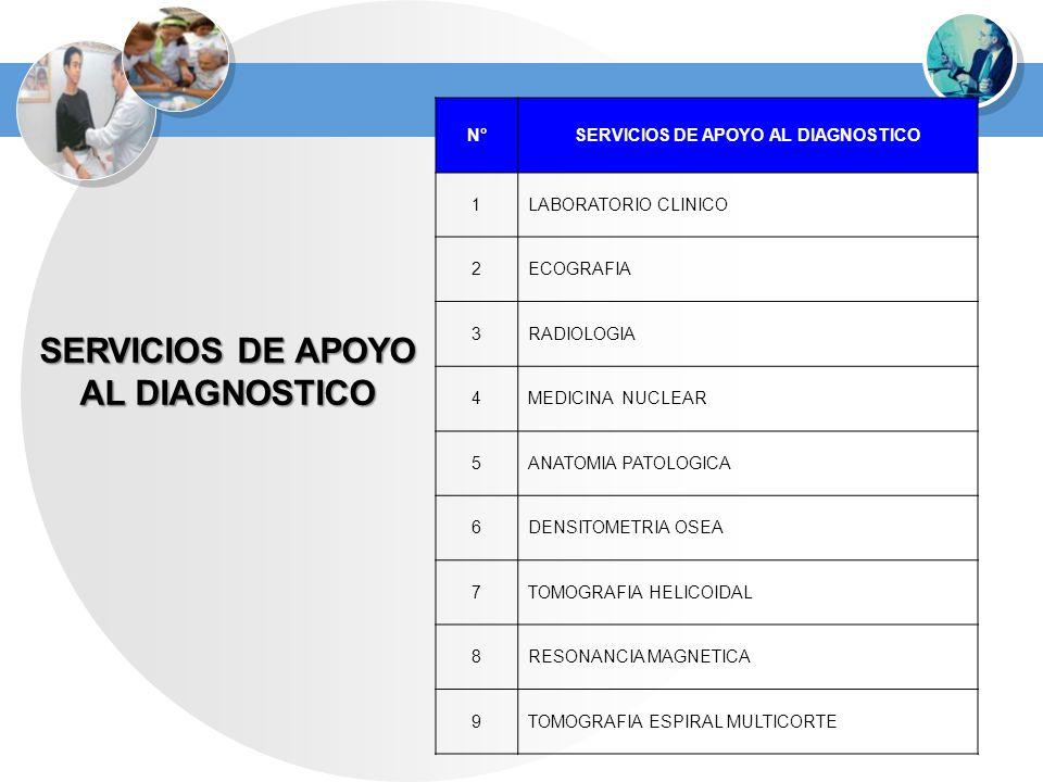 SERVICIOS DE APOYO AL DIAGNOSTICO
