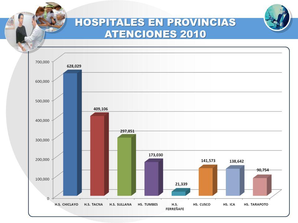 HOSPITALES EN PROVINCIAS