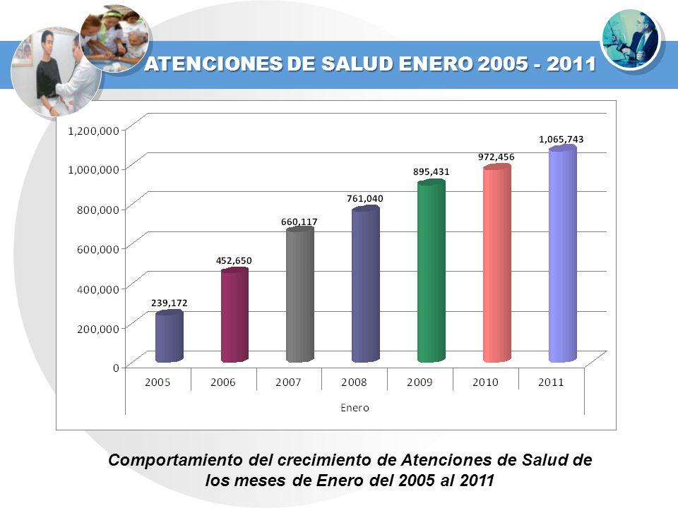 ATENCIONES DE SALUD ENERO 2005 - 2011