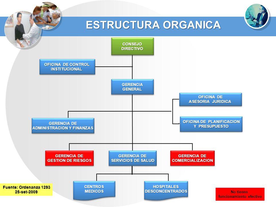 OFICINA DE PLANIFICACION ADMINISTRACION Y FINANZAS