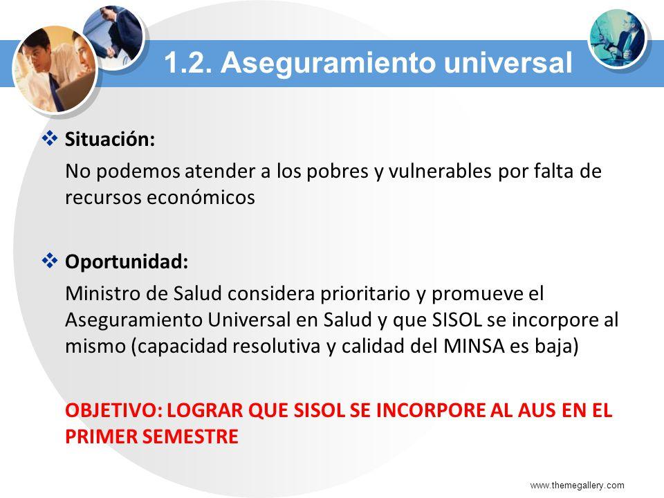 1.2. Aseguramiento universal