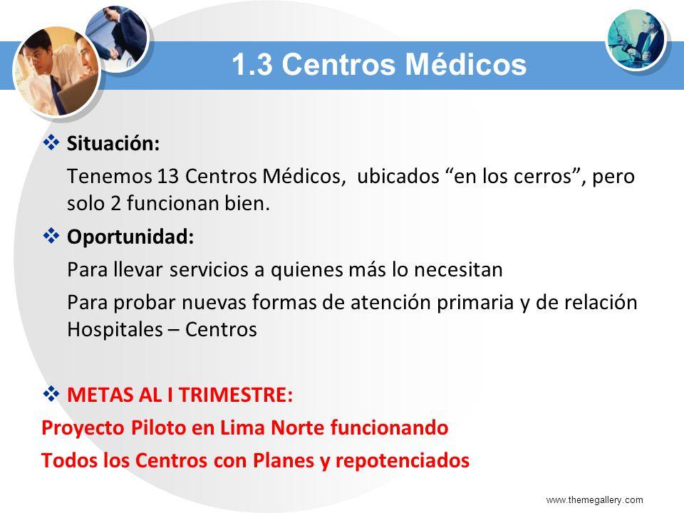 1.3 Centros Médicos Situación: