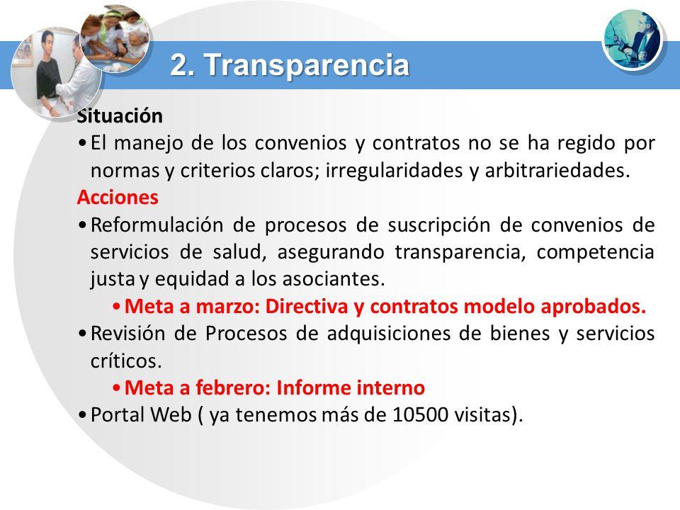2. Transparencia Situación