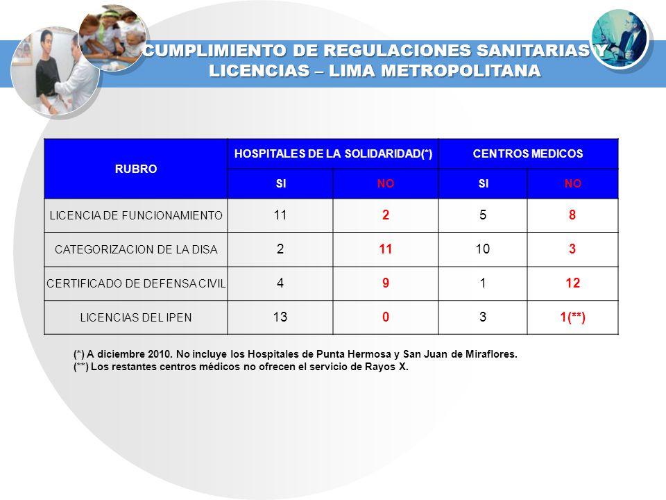 HOSPITALES DE LA SOLIDARIDAD(*)