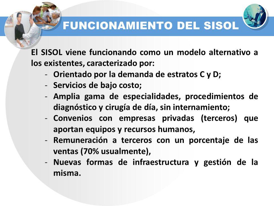 FUNCIONAMIENTO DEL SISOL