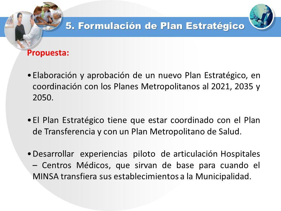 5. Formulación de Plan Estratégico