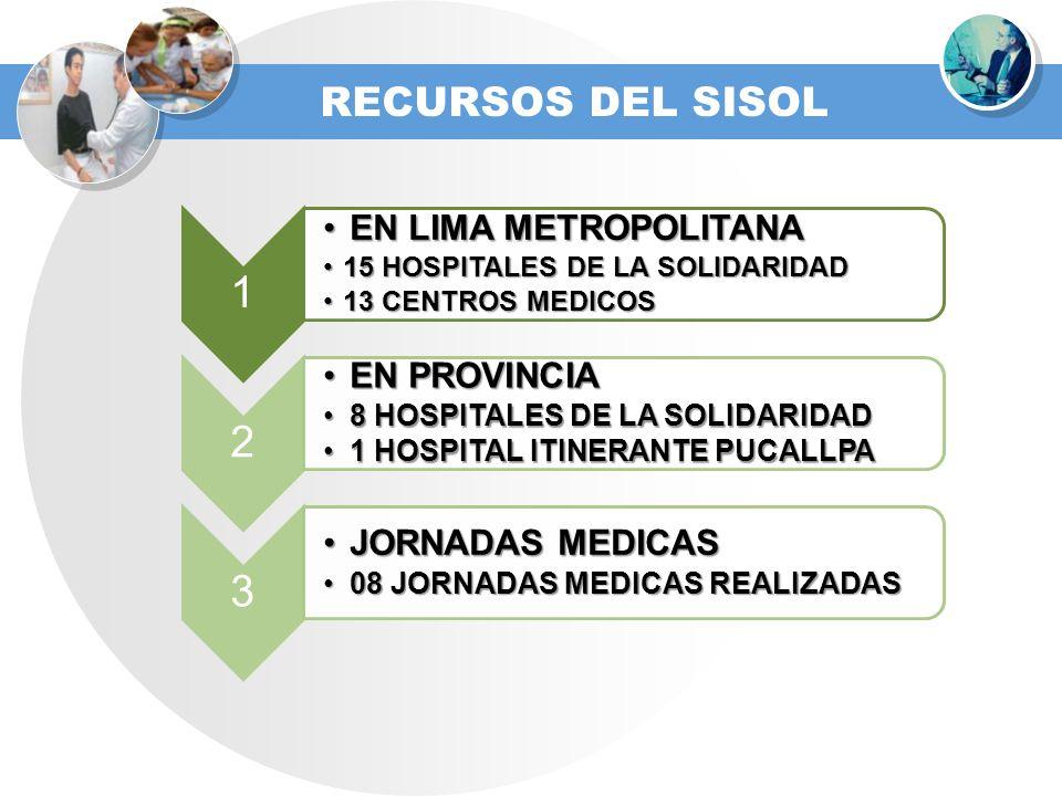 RECURSOS DEL SISOL EN PROVINCIA JORNADAS MEDICAS EN LIMA METROPOLITANA