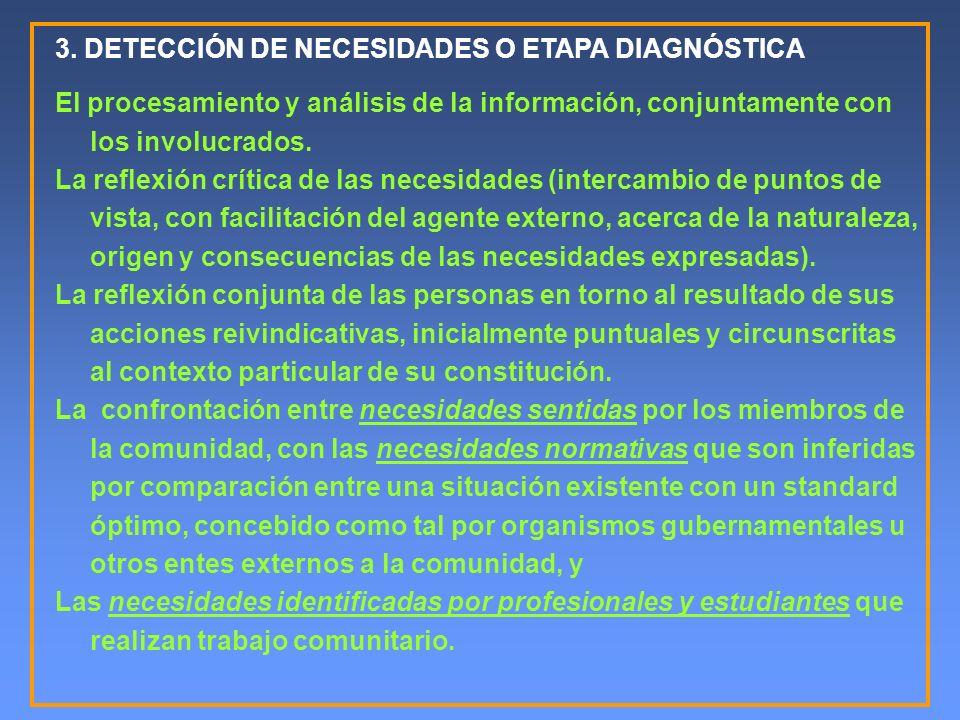 3. DETECCIÓN DE NECESIDADES O ETAPA DIAGNÓSTICA