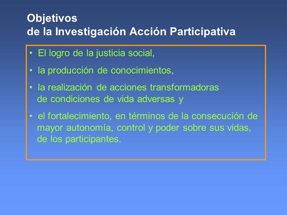 Objetivos de la Investigación Acción Participativa