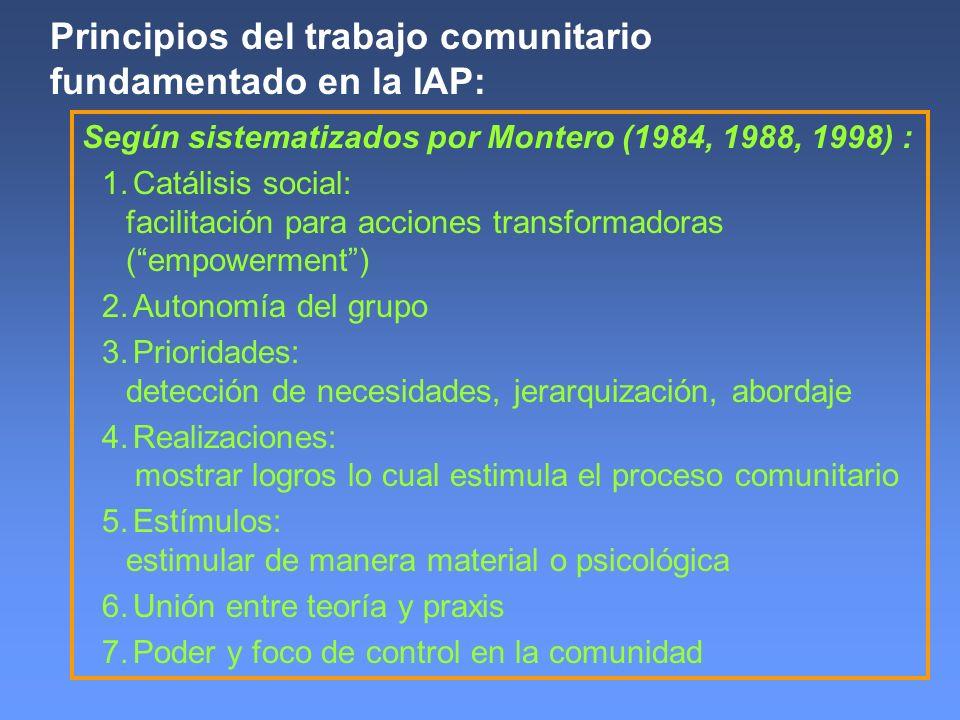 Principios del trabajo comunitario fundamentado en la IAP: