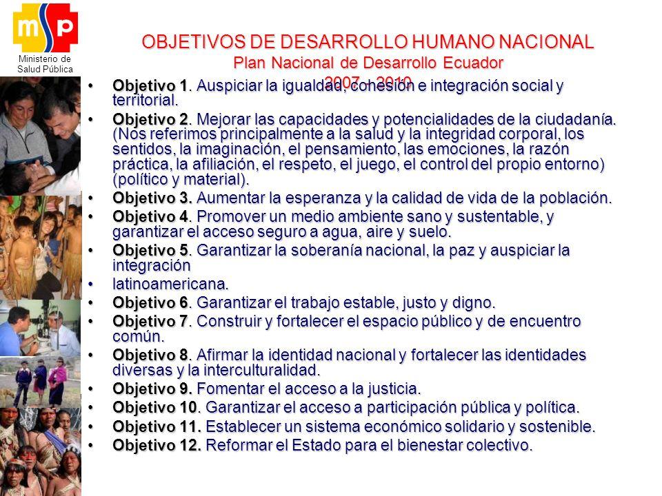 OBJETIVOS DE DESARROLLO HUMANO NACIONAL Plan Nacional de Desarrollo Ecuador 2007 - 2010