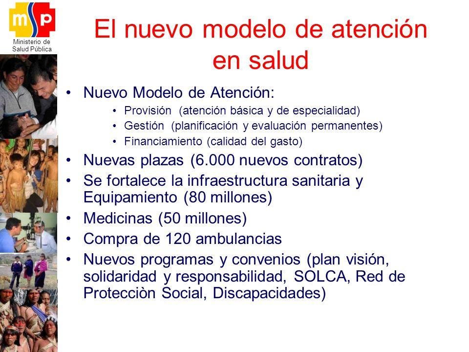 El nuevo modelo de atención en salud