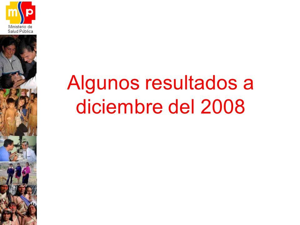 Algunos resultados a diciembre del 2008