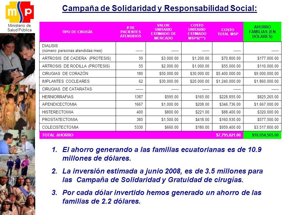Campaña de Solidaridad y Responsabilidad Social: