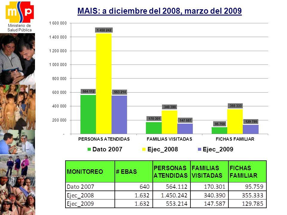 MAIS: a diciembre del 2008, marzo del 2009