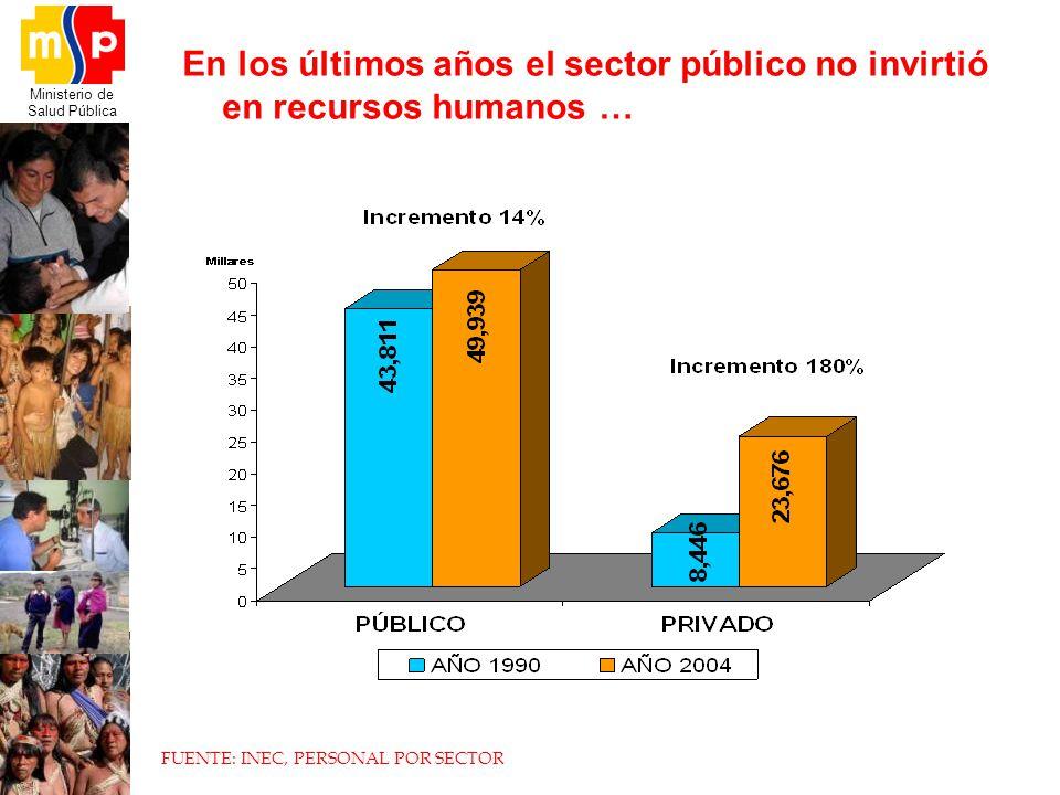 En los últimos años el sector público no invirtió en recursos humanos …
