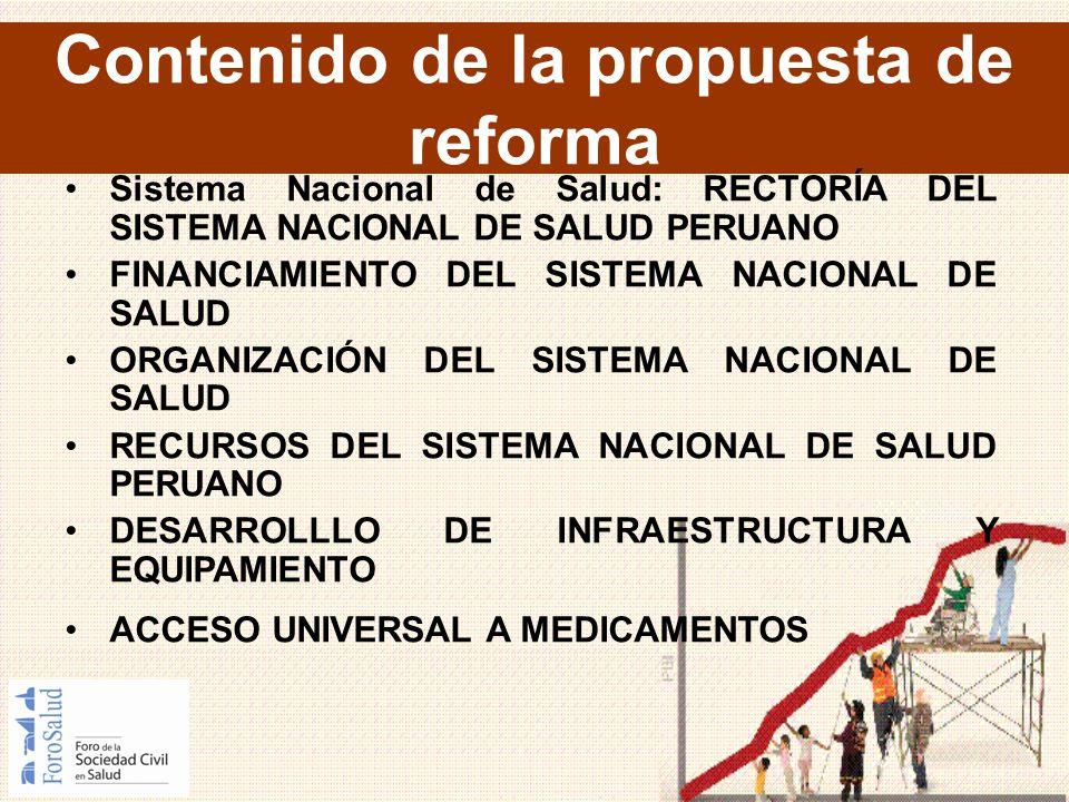 Contenido de la propuesta de reforma